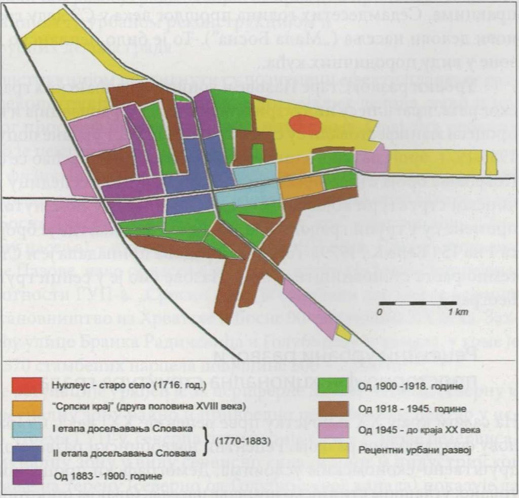 Slika br.1: Stara Pazova: Faze urbanog razvoja Stare Pazova